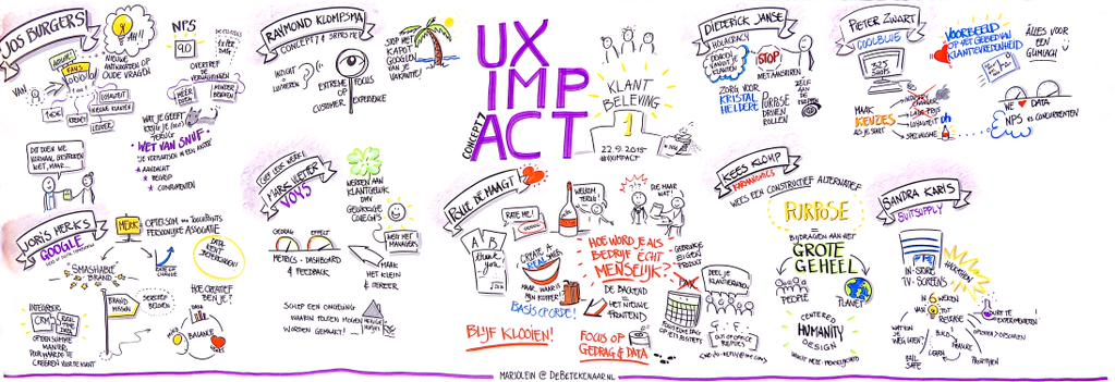 UXimpact illustratie